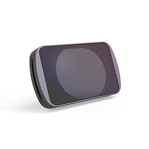CYNOVA UV Filter for DJI Mavic Mini/Mini 2 Professional Filter