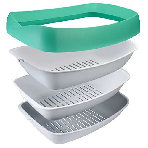 Luuup Litter Box - 3 Sifting Tray Cat Litter Box- Easy to Clean with Non-Stick Coating - Stylish, High-Sided Design with Spill Guard (15.4'x20.2'x7.5')
