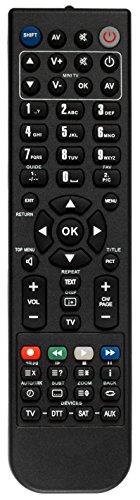 Replacement Remote for Yamaha HTR-6068 RAV536 RX-A750 RX-V679 RX-V779 TSR-7790 Standard v1