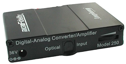 80 Watts Mini Stereo Amplifier with Optical SPDIF Coaxial Input