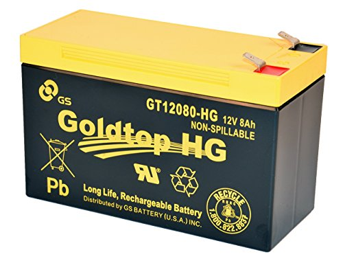 GS BATTERY - GT12080-HG - Premium Replacement for PX12072 for for AT&T, Centurylink and most other FTTH systems