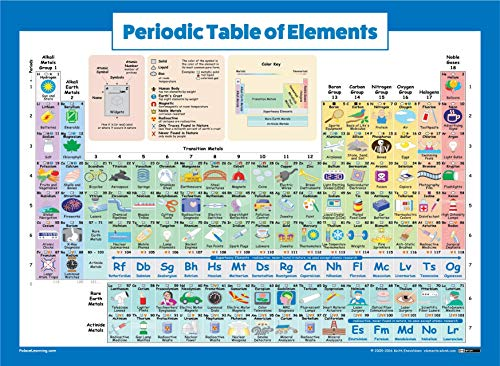 Periodic Table of Elements Poster for Kids - Laminated - 2020 Science & Chemistry Chart for Classroom - Double Sided (18 x 24)