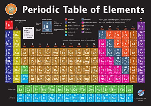 Graphic Education Periodic Table of Elements Vinyl Poster Up to Date 2020 Version (33 in x 23 in); Chart for Serious Students, Teachers, Chemistry Professionals