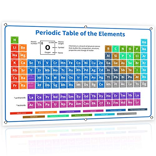 2020 Bigtime Signs XL Large Jumbo 54' White Periodic Table of Elements Vinyl Poster 2020 Version Banner - Science Chemistry Chart for Teachers, Students, Classroom - Newest 118 Elements